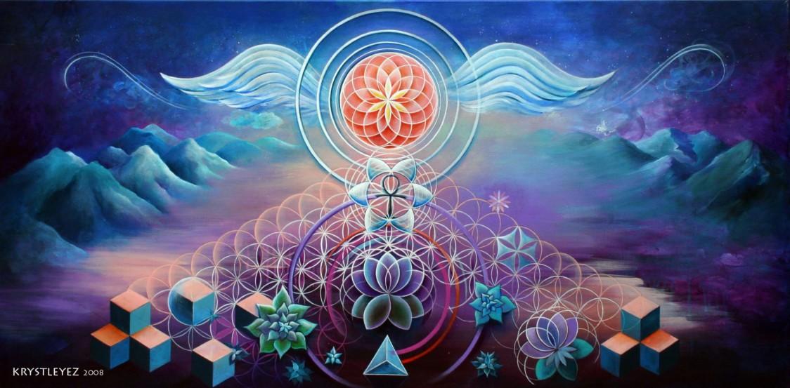 Symbolism And Archetypes The Awakened State